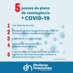 5 passos do plano de contingência ao COVID-19